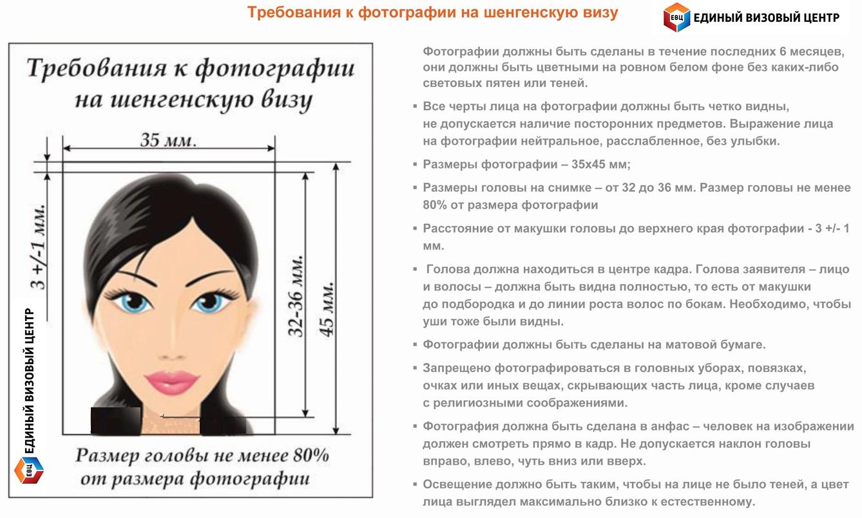 Требования к фото на ... - VisaGet.ru